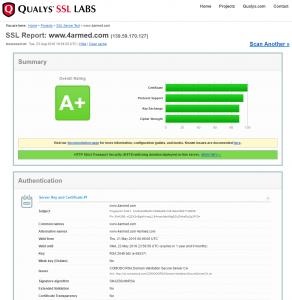 Apache SSL/TLS Encryption